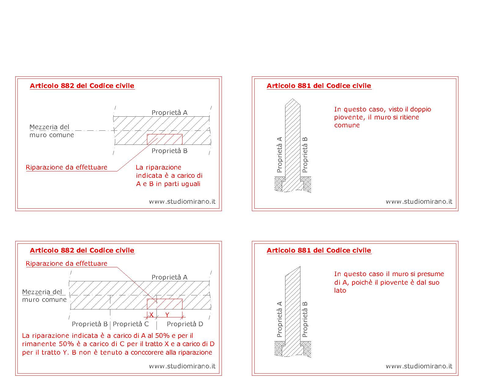 Luci E Vedute Codice Civile.Commenti Agli Articoli Del Codice Civile Inerenti Le Distanze E